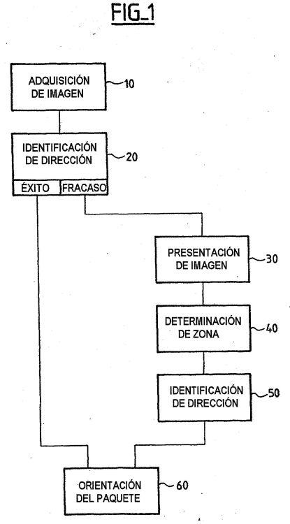 PUESTO DE CODIFICACION POR VIDEO PARA INSTALACION DE CLASIFICACION AUTOMATICA DE OBJETOS POSTALES.