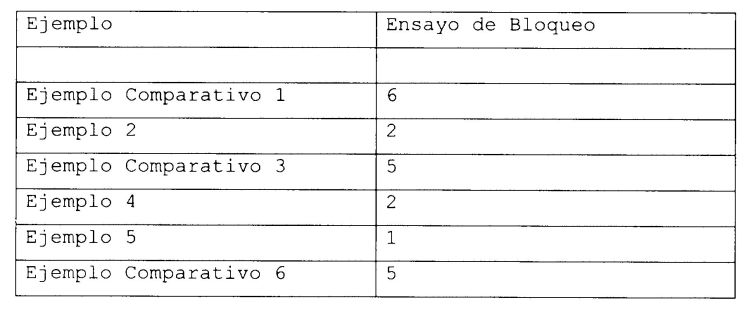 RESINAS SOLIDAS NO BLOQUEANTES DE COPOLIMEROS DE ESTERES VINILICOS.