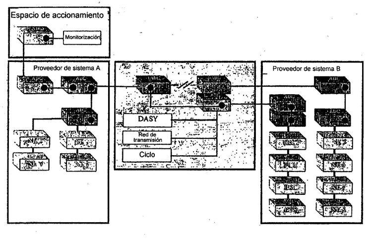 SISTEMA PARA LA PLANIFICACION Y DOCUMENTACION CENTRAL DE REDES DE E1/FIBRA OPTICA.