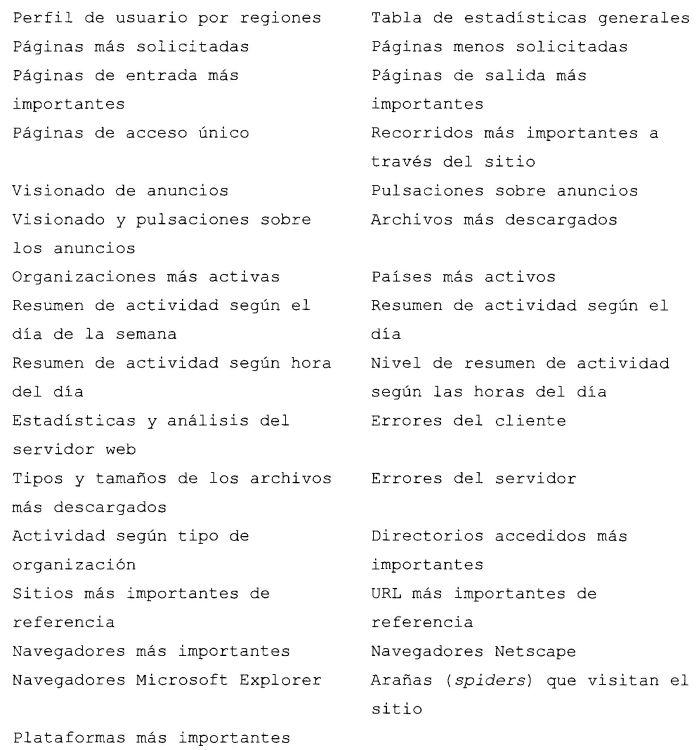 SISTEMA Y METODO PARA ANALIZAR DATOS DE TRAFICO REM,OTOS EN UN ENTORNO INFORMATICO DISTRIBUIDO.