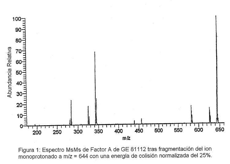 ANTIBIOTICOS FACTORES A, B, B1 DE GE81112, COMPOSICIONES Y SALES FARMACEUTICAMENTE ACEPTABLES Y SU USO.