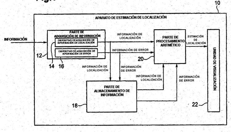 APARATO Y METODO DE ESTIMACION DE LOCALIZACION.