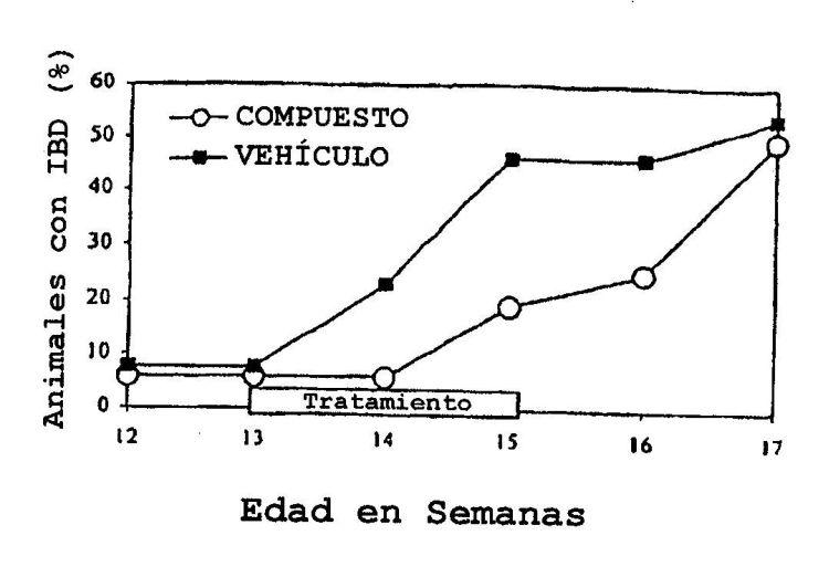 BIS-ARILO SULFONAMIDAS.