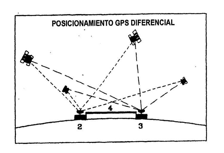 MEDICION DE PARAMETROS DE UNA ANTENA DE UNA ESTACION BASE DE RADIO UTILIZADA PARA TELEFONIA CELULAR.