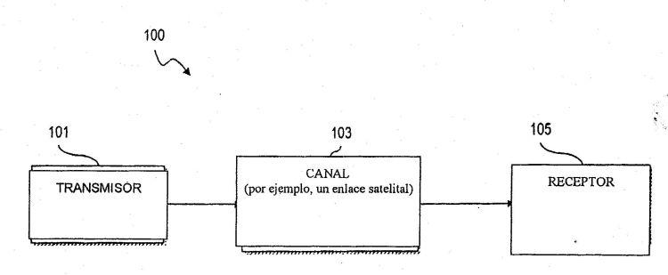 METODO Y SISTEMA PARA LA CODIFICACION DE CODIGOS DE VERIFICACION DE PARIDAD DE BAJA DENSIDAD (LDPC) DE LONGITUD DE BLOQUE CORTO.