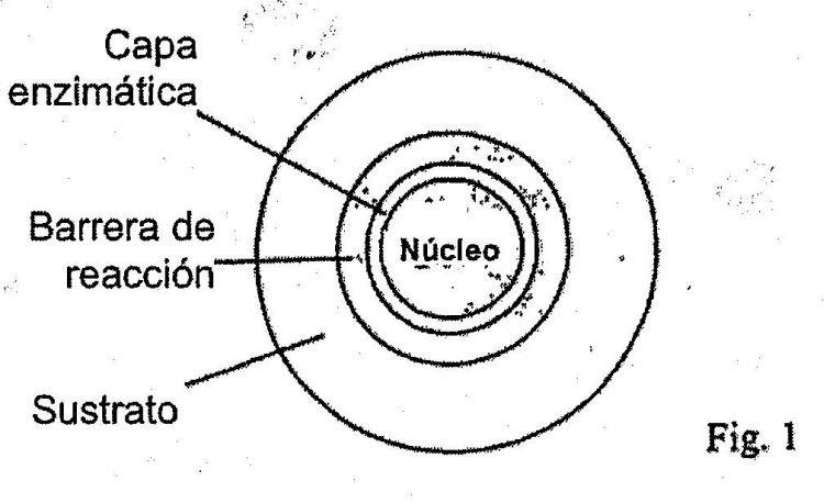 METODOS Y FORMULACIONES PARA MEJORAR LA DISOLUCION DE UN MATERIAL SOLIDO EN UN LIQUIDO.