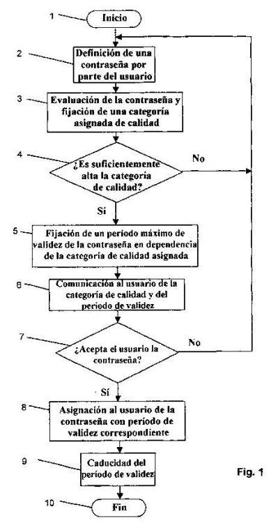 PERIODO INDIVIDUAL DE VALIDEZ PARA CONTRASEA, PIN Y FRASE DE ACCESO.