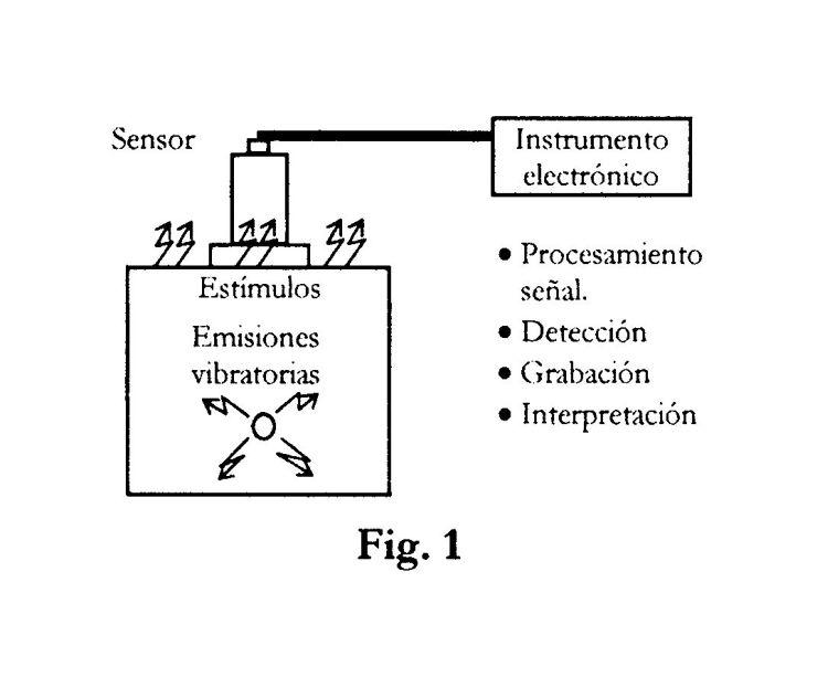 PROCEDIMIENTO DE DETECCION DE TERMITAS MEDIANTE TECNICAS ELECTRONICAS Y COMPUTACIONALES USANDO ESPECTROS MULTIDIMENSIONALES.