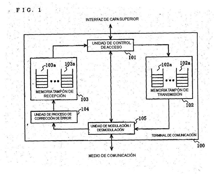 TERMINAL DE COMUNICACION Y METODO PARA TEMPORIZAR LA DETECCION DE CARACTERISTICAS DEL MEDIO DE COMUNICACION.