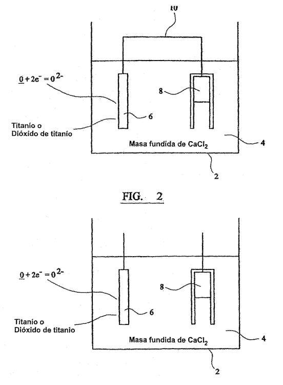 TRATAMIENTO ELECTROQUIMICO DE MATERIALES SOLIDOS EN SAL FUNDIDA.