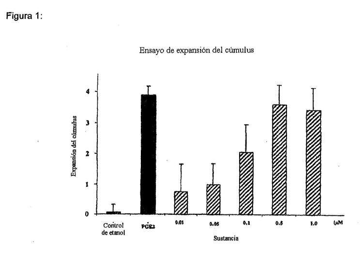 DERIVADOS DE 9-CLORO-15-DESOXIPROSTAGLANDINA, PROCESO PARA SU PREPARACION Y SU USO COMO MEDICAMENTO.