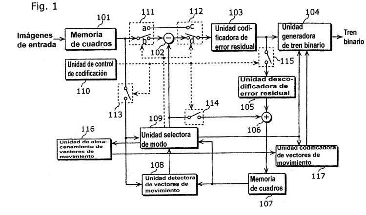 PROCEDIMIENTO DE CODIFICACION DE VECTORES DE MOVIMIENTO Y PROCEDIMIENTO DE DESCODIFICACION DE VECTORES DE MOVIMIENTO.