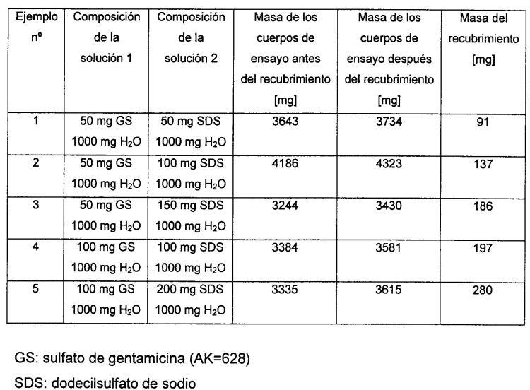 PROCEDIMIENTO PARA EL RECUBRIMIENTO ANTIBIOTICO DE CUERPOS CON MICROESPACIOS HUECOS INTERCONECTANTES, ASI COMO CUERPOS HUECOS ASI RECUBIERTOS Y SU USO.