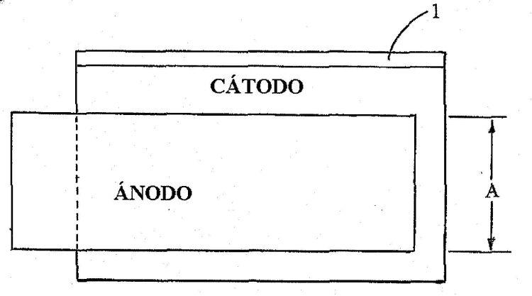 CELDA ELECTROQUIMICA NO ACUOSA CON DENSIDAD DE ENERGIA MEJORADA.