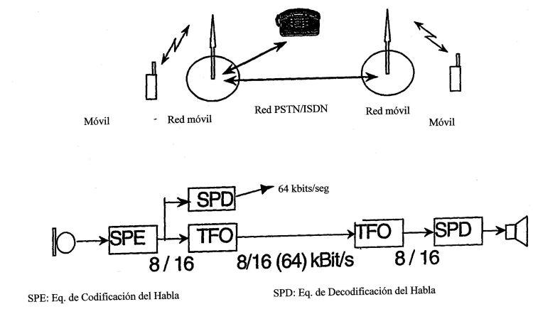 METODO PARA MEJORAR LA CALIDAD DEL HABLA PARA LLAMADAS DE VOIP (VOZ SOBRE IP).