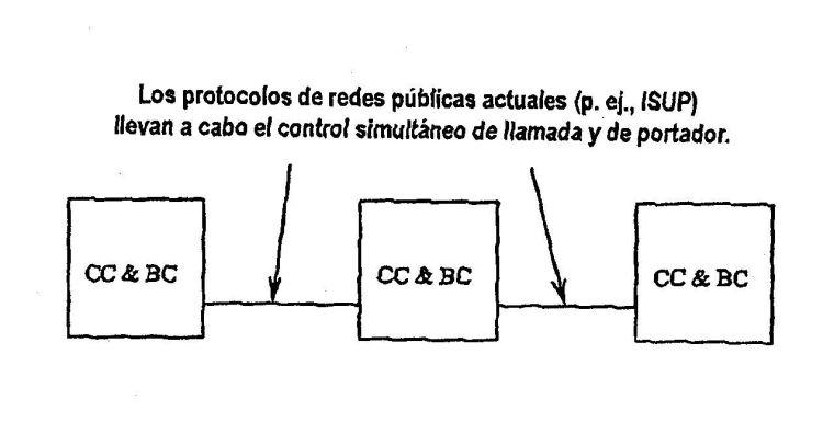 NODO DE CONMUTACION DESCOMPUESTO Y METODO PARA HACER FUNCIONAR EL MISMO.