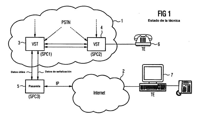 PASARELA PARA CONECTAR REDES DE TELECOMUNICACIONES ASI COMO PROCEDIMIENTO CORRESPONDIENTE.