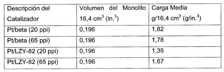 SINTESIS DE HIDROCARBUROS EN FASE DE LODO CON HIDROISOMERIZACION EXTERNA EN UN BUCLE DE REACTOR CON CONDUCTO DESCENDENTE.