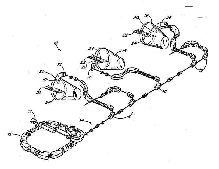 GESTION DE LA CONFIGURACION Y SISTEMA DE RECUPERACION PARA UN SISTEMA TERAPEUTICO DE RAYOS PROTONICOS.
