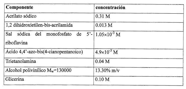 MATERIAL DE REGISTRO HOLOGRAFICO MEDIOAMBIENTALMENTE COMPATIBLE BASADO EN ACRILATOS METALICOS.