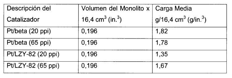 HIDROISOMERIZACION IN SITU DE UN LIQUIDO HIDROCARBONADO SINTETIZADO EN UN REACTOR FISCHER-TROPSCH EN FASE DE LODO.
