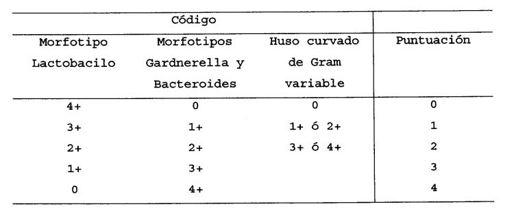 BACTERIAS QUE PRODUCEN ACIDO LACTICO PARA EL USO COMO ORGANISMOS PROBIOTICOS EN LA VAGINA HUMANA.