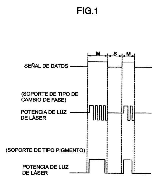 CIRCUITO DE DETECCION DE SEÑAL DE ONDULACION Y DISPOSITIVO DE DISCO OPTICO.