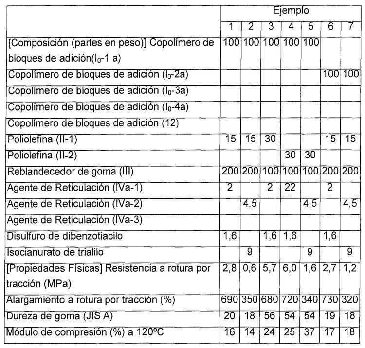 COMPOSICION ELASTOMERICA TERMOPLASTICA.
