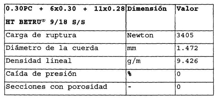 CUERDA DE ACERO CON CAPAS ABIERTAS CON CARGA DE RUPTURA ELEVADA.