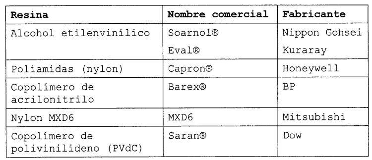 ENVOLTURAS ALIMENTARIAS ADHESIVAS MULTIFUNCIONALES.