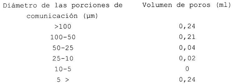 HUESO ARTIFICAL Y SOPORTE DE INGENIERIA TISULAR.