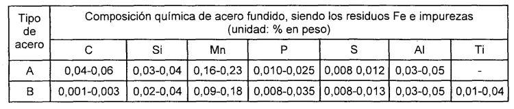 METODO DE COLADA CONTINUA QUE UTILIZA UN DISPOSITIVO DE ALIMENTACION DE ACERO FUNDIDO.