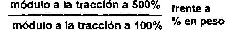 MEZCLAS ELASTICAS DE POLIMEROS DE PROPILENO SEMICRISTALINOS Y MATERIALES CON ALTA TEMPERATURA DE TRANSICION VITREA.
