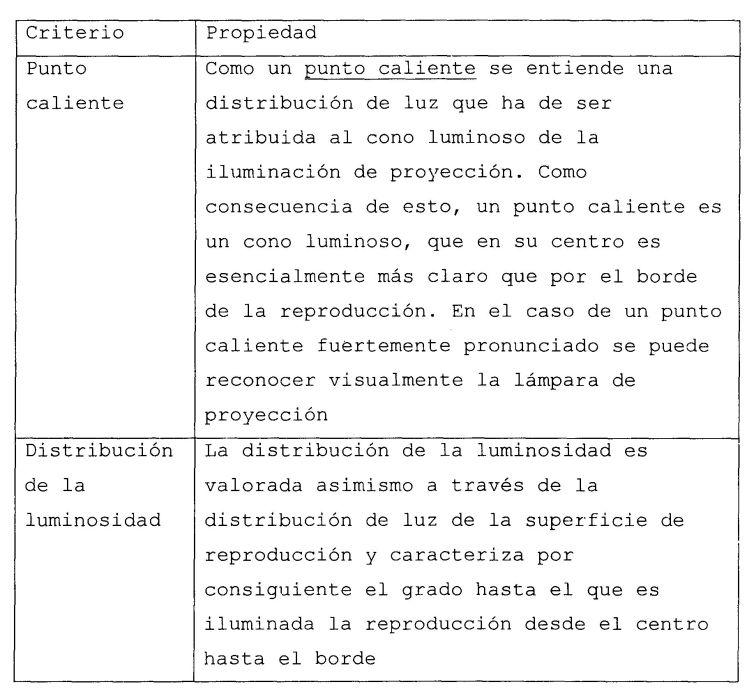 PANTALLA DE RETROPROYECCION PARA LA PROYECCION EN 3D, ASI COMO UN PROCEDIMIENTO PARA SU PRODUCCION.