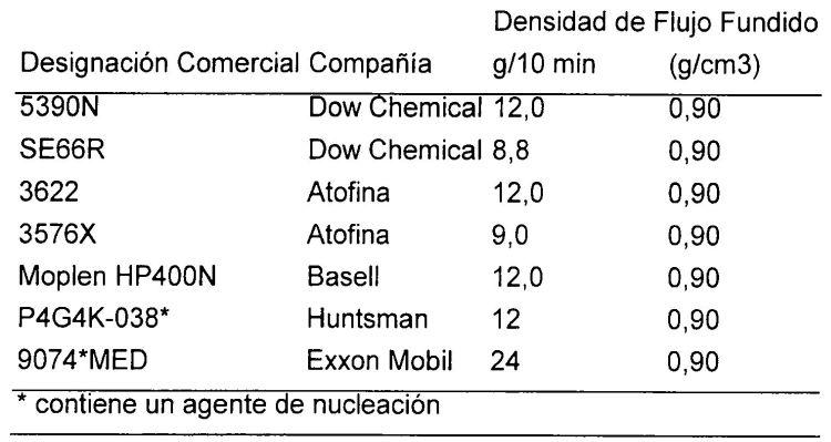 PELICULAS POLIMERICAS ORIENTADAS EN LA DIRECCION DE MECANIZADO.