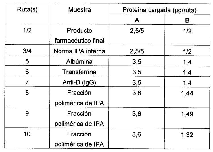 PREPARACION A GRAN ESCALA DE UN INHIBIDOR DE PROTEINASA ALFA-1 Y SU UTILIZACION.