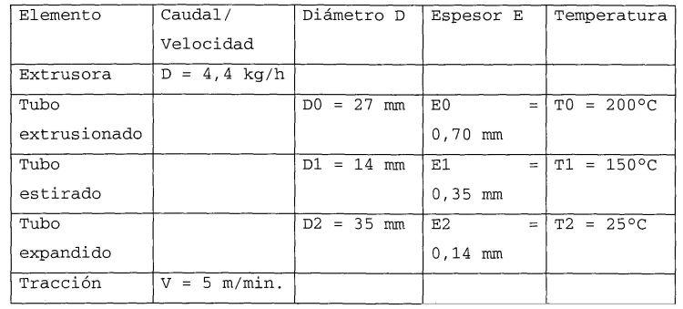 PROCEDIMIENTO DE FABRICACION DE CAPSULAS CON FALDA TERMORRETRACTIL Y CAPSULAS OBTENIDAS CON EL PROCEDIMIENTO.