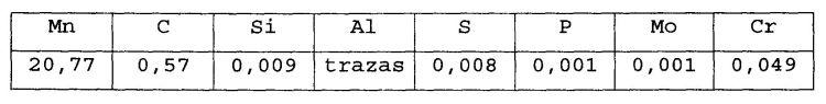 PROCEDIMIENTO DE RECUBRIMIENTO POR TEMPLE EN CALIENTE EN UN BAO DE ZINC DE BANDAS DE ACERO HIERRO-CARBONO-MANGANESO.