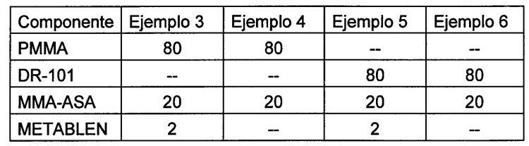 PROCEDIMIENTO PARA FABRICAR ARTICULOS DE MULTIPLES CAPAS QUE TIENEN EFECTOS VISUALES ESPECIALES.