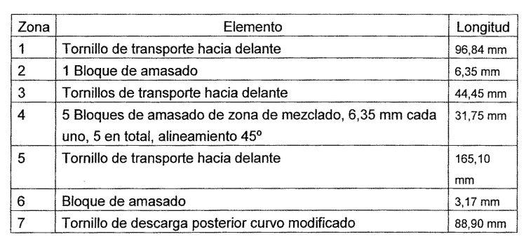 PROCEDIMIENTO Y APARATO PARA TRATAR MATERIALES CELULOSICOS.