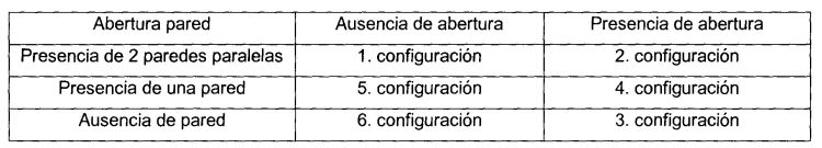PROCEDIMIENTO Y DISPOSITIVO PARA MECANIZAR UNA PIEZA EN TRES DIMENSIONES POR FRESADO ELECTROEROSIVO.
