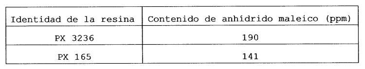 PRODUCTO ACOLCHADO CELULAR DE GRAN RESISTENCIA MECANICA Y ALTA IMPERMEABILIDAD A LOS GASES.