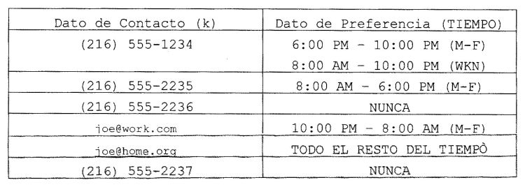 SISTEMA Y METODO EN INTERFAZ GRAFICA DE USUARIO DE COMUNICACION ACELERADA.