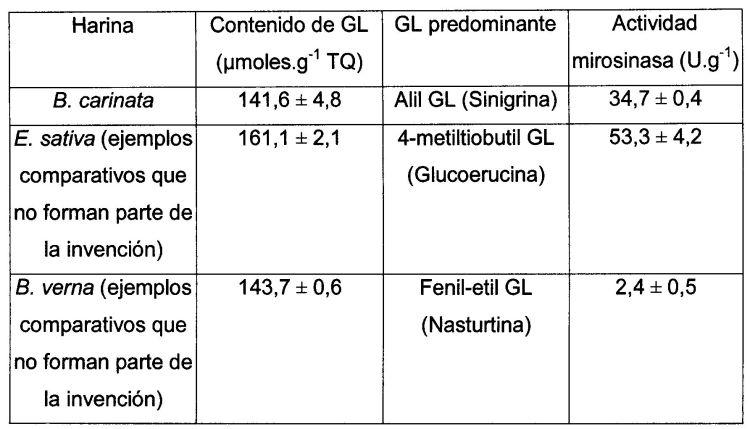 USO DE HARINA DE SEMILLAS COMO PESTICIDA PARA SUELOS.