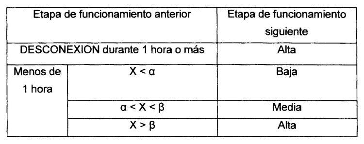 ACONDICIONADOR DE AIRE CON COMPRESOR DE CAPACIDAD VARIABLE Y METODO PARA SU CONTROL.