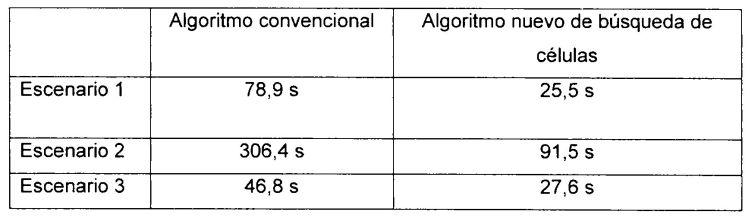 BUSQUEDA DE CELULA INICIAL EN SISTEMAS DE COMUNICACIONES MOVILES.