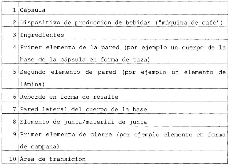 CAPSULA CON UN MATERIAL DE JUNTA EXTERIOR PRESURIZADA MEDIANTE UN FLUIDO.