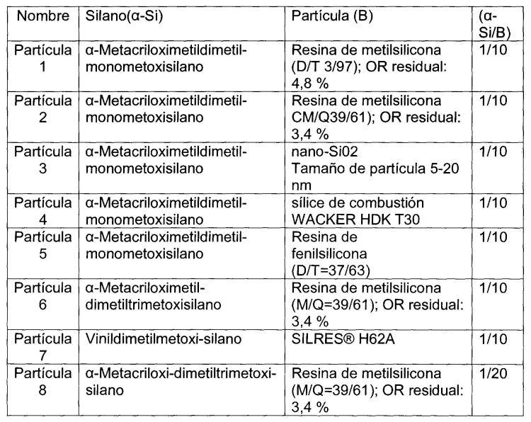 COPOLIMEROS ORGANICOS QUE CONTIENEN NANOPARTICULAS.