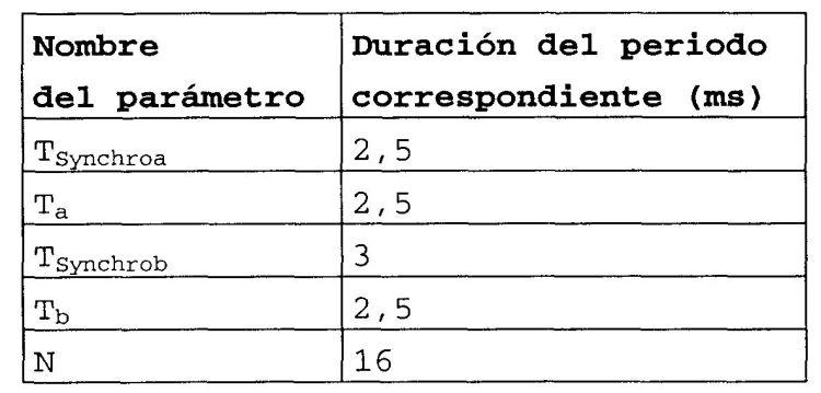 DISPOSITIVO DE CORRECCION DE POSICION DE CABLEADO SIMPLIFICADO PARA UN VEHICULO AUTOMOVIL.