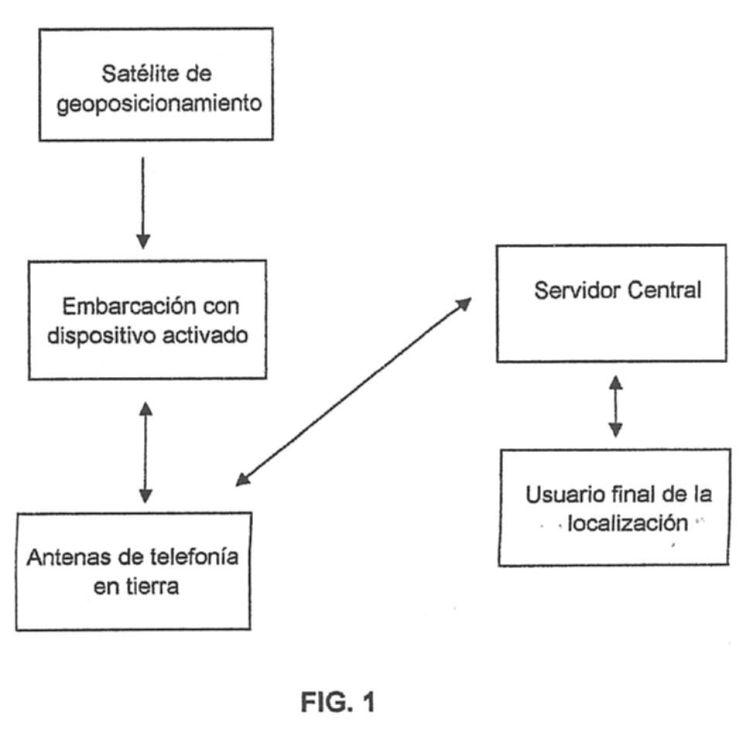 DISPOSITIVO ELECTRONICO PORTATIL DE LOCALIZACION DE EMBARCACIONES (PERFECCIONADO).